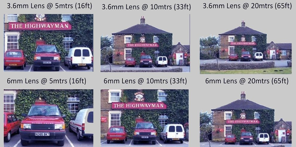 The Security Network - CCTV Surveillance, CCTV Camera Lens, England, Wales, UK
