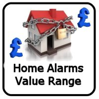 The Security Network Home Alarms Budget